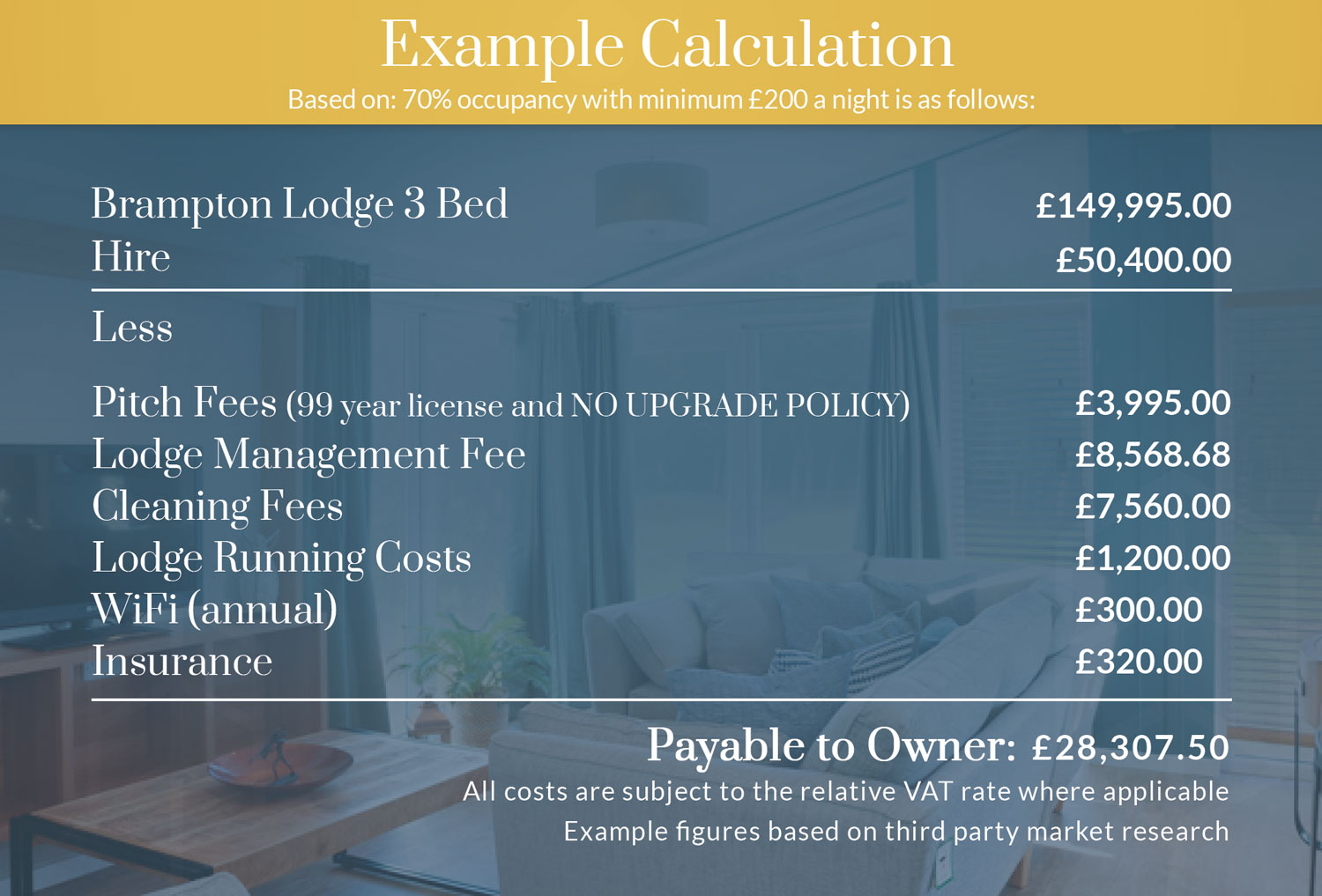 Example calculation2